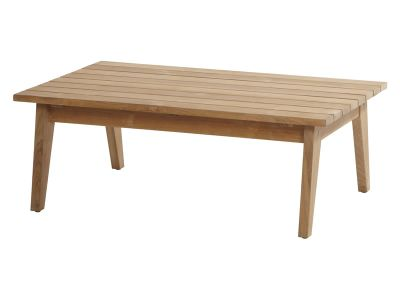 4 Seasons Outdoor Serie Polo Teak, Kaffeetisch